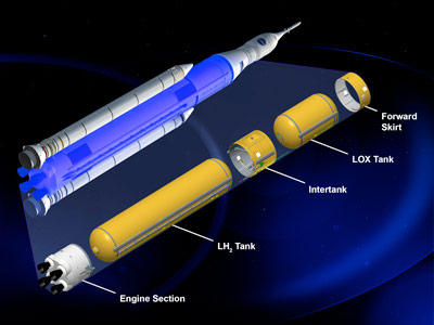 Artist rendering of the SLS core stage.