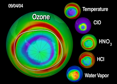 Aura data; Ozone, Temperature, CLO, HNO3, HCI, Water Vapor; print resolution