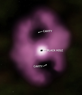Two cavities are visible in the gas cloud surrounding a black hole.