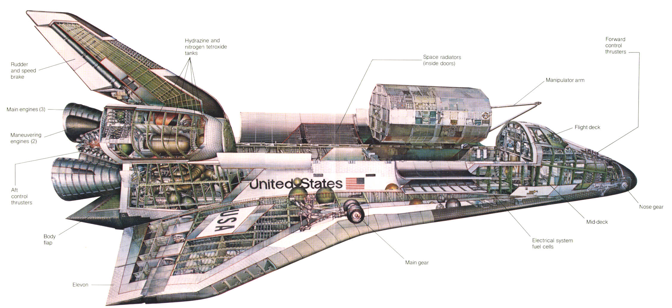 http://www.nasa.gov/images/content/108423main_shuttle_cutaway.jpg