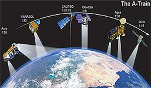 Artist's rendering of A-train EOS satellites