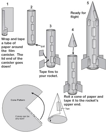 Nasa paper rockets page 2 pics about space for Paper stomp rocket template