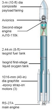 Drawing of the Delta II rocket.