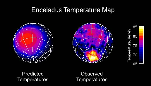on left, map of expected temperatures at Enceladus; on right, map of temperatures recently detected