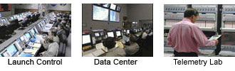 Images of launch control, data center, and telemetry lab.