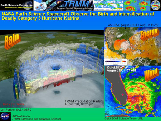 Image of Katrina-shows different views of the Precipitation-Energy-Winds in Katrina