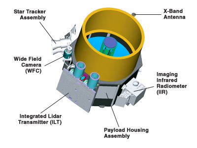 image of payload