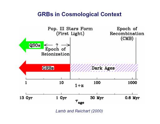NASAs Spacecraft Spots Yet Another GammaRay Burst  YouTube