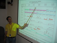 This image shows Byron Jones, a 25-year-old man, wearing a yellow short-sleeved polo, jeans, and glasses. Byron has short brown hair, and he is looking and pointing at a timeline chart that is projected on a large screen. Byron uses a three-foot wooden stick to point to an area on the top of the timeline.