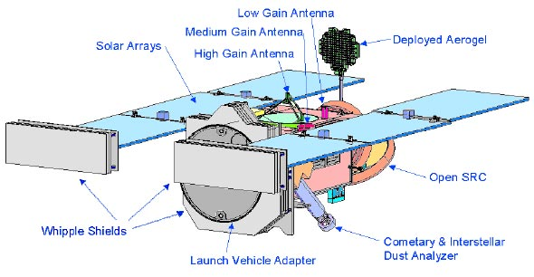 nasa overview rh nasa gov Basic Parts of a Space Probe Weather Instruments Measure That Space Probe Review