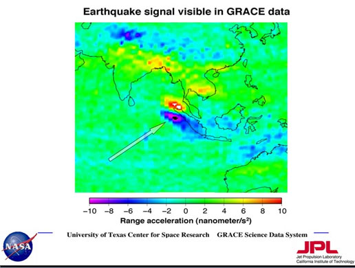 This figure shows the effect of the December 2004 great Sumatra earthquake.