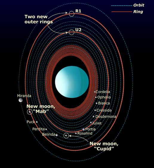 what planets have rings around it - photo #40