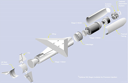Diagram of the Pegasus rocket