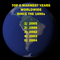 Image displaying the five warmest years in the past century.