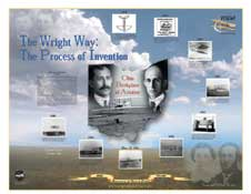 Wilbur and Orville Wright are superimposed on a picture of Ohio. A timeline of the evolution of flight surrounds their pictures.