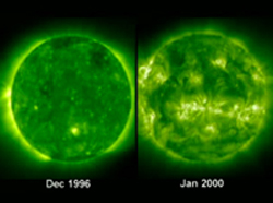 Solar Cycle Old Sun New Sun
