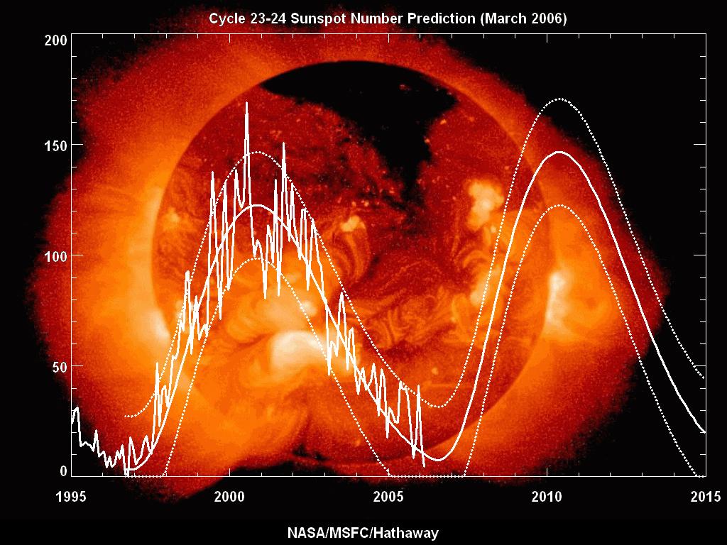 Mata hari 1 1996 - 5 10