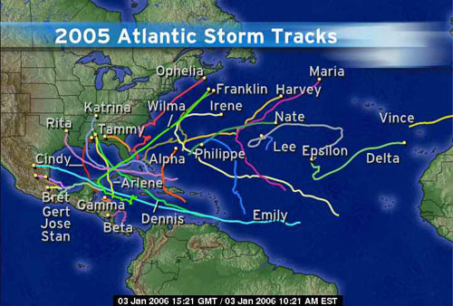 Graphic of all the hurricane tracks from the 2005 hurricane season.
