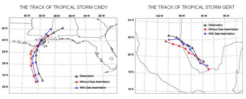 These are computer model forecast tracks for tropical storms Cindy and Gert from July, 2005.