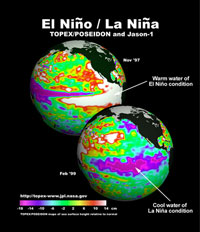 This image shows both the El Nino and La Nina conditions in the central equatorial Pacific Ocean, as seen by NASA's TOPEX Poseidon and Jason 1 satellites.
