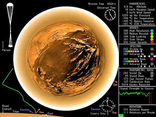 image showing Titan and data
