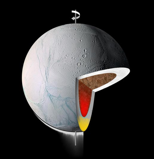 graphic illustrating the interior of Saturn's moon Enceladus