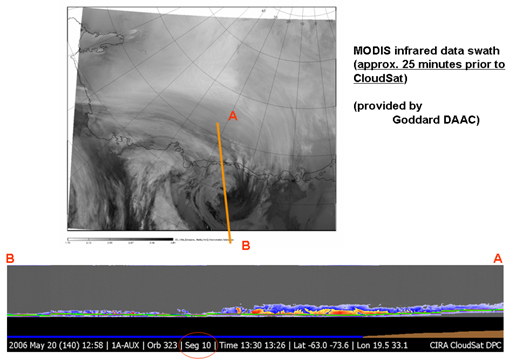 CloudSat image of a horizontal cross-section of a polar night storm near Antarctica.