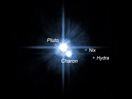 Pluto's moons, Charon, Nix and Hydra