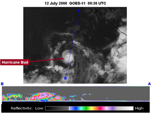 CloudSat Image of Hurricane Bud