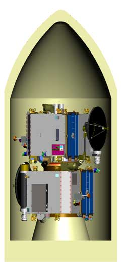 Artist's concept demonstrating the STEREO launch configuration.