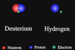 Still screenshot from animation showing what Deuterium is