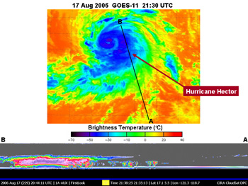 CloudSat Image of Hurricane Hector