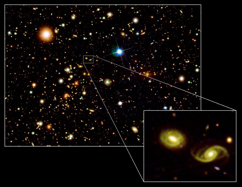planets galaxy distribution - photo #21
