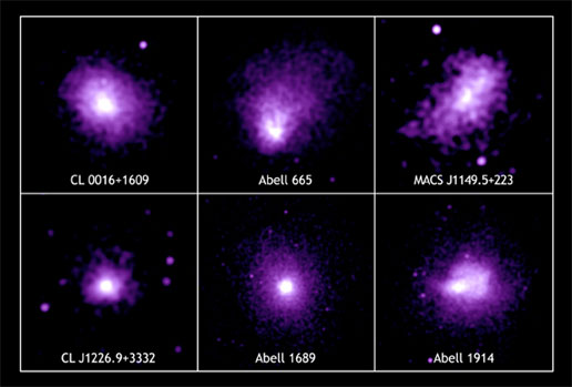 These six galaxy clusters are among 38 that scientists observed with Chandra to help determine the Hubble constant.