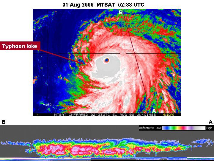 2006 Pacific hurricane season