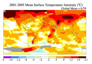 This color coded map shows how temperatures changed on average from 2001 through 2005. 2005 was the warmest ranked year on record.