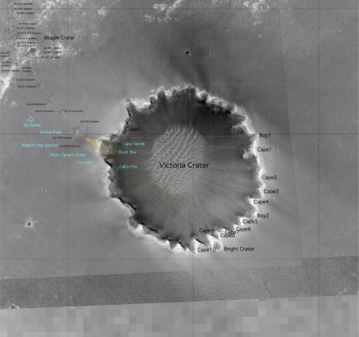 Plotting out Victoria crater