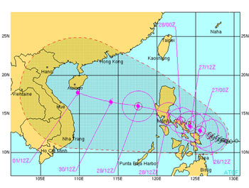 Predicted track of Typhoon Xangsane