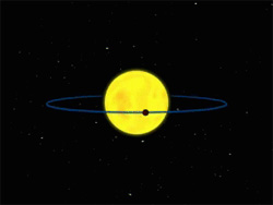 Transiting Planet Orbit Animation with Star Background