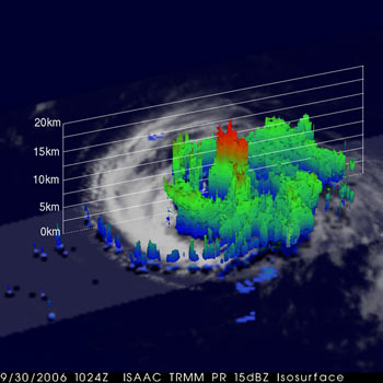 3d TRMM image of Hurricane Isaac on October 1, 2006.