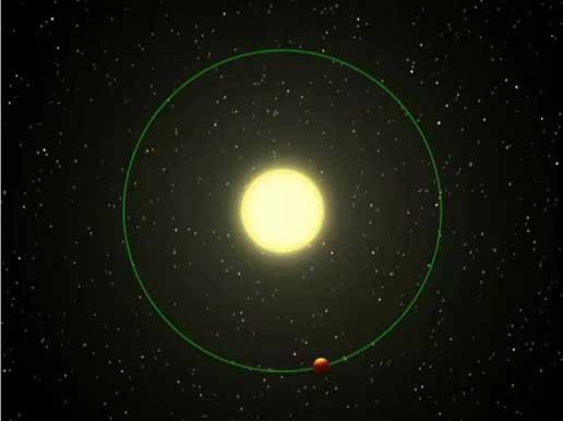 planets animation - photo #9
