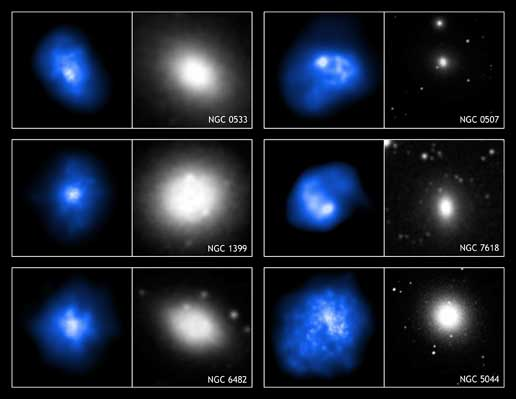 Chandra images of 56 elliptical galaxies have revealed evidence for unsuspected turmoil.