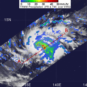 TRMM image of Super Typhoon Durian