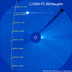 The image shows the expected track of the comet through SOHO's coronagraph LASCO C3.
