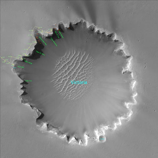 Satellite view of Victoria Crater