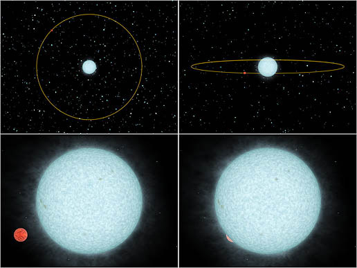 four panels showing artist concept of extrasolar planet's orbit