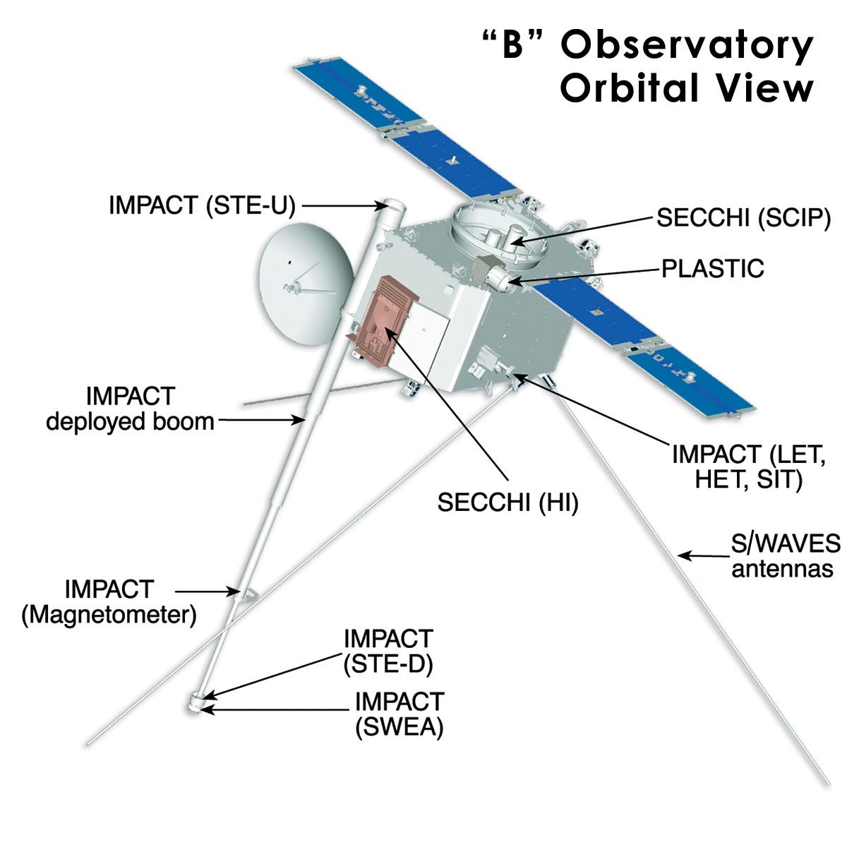 NASA - STEREO Telecon Multimedia Page