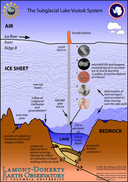 Map of Lake Vostok which lies in the heart of the Antarctic continent hidden beneath miles of ice.