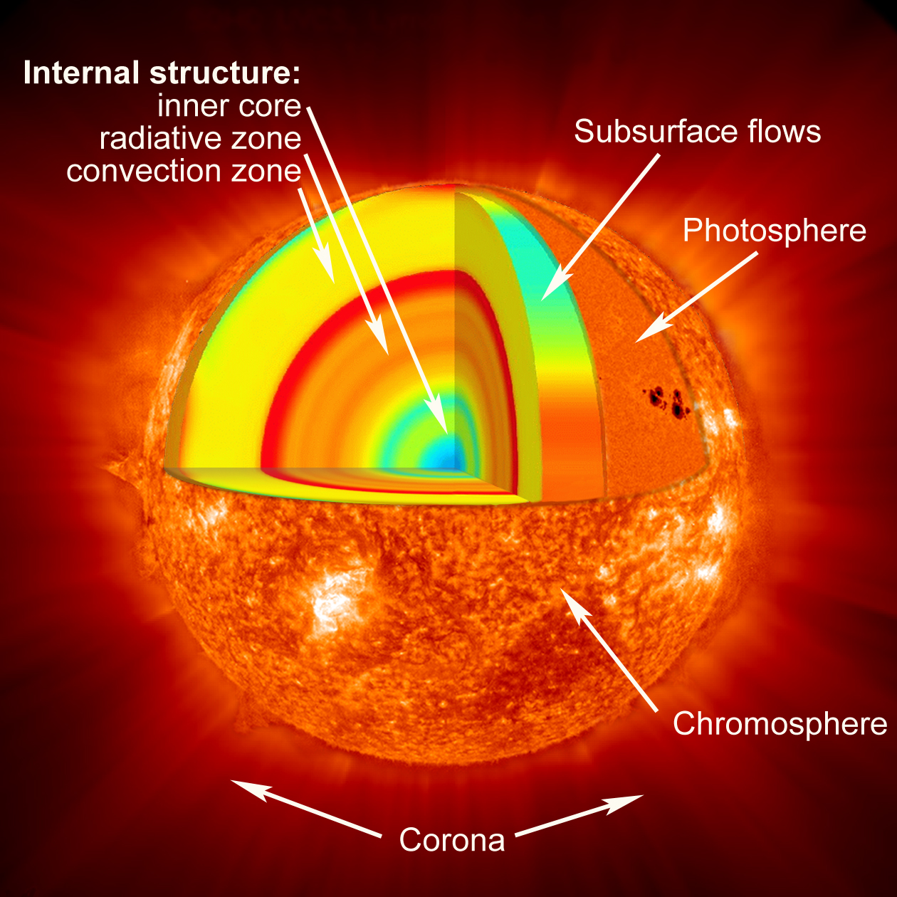 solar atmosphere nasa - photo #43