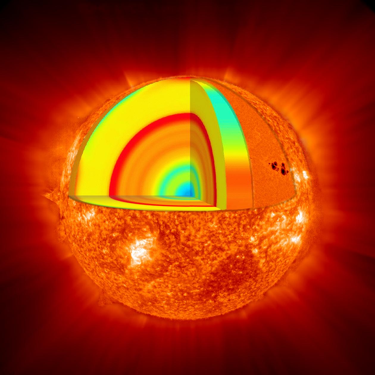 太阳磁场的精细结构,研究太阳耀斑等剧烈的爆发活动